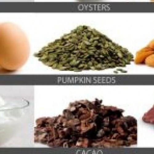 Beste Natuurlijke Libidoboosters